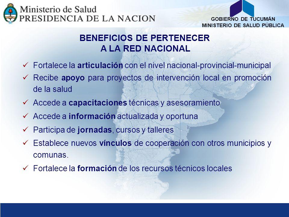BENEFICIOS DE PERTENECER