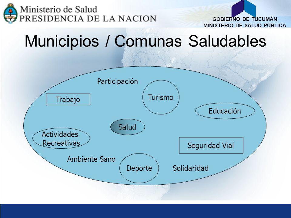 Municipios / Comunas Saludables