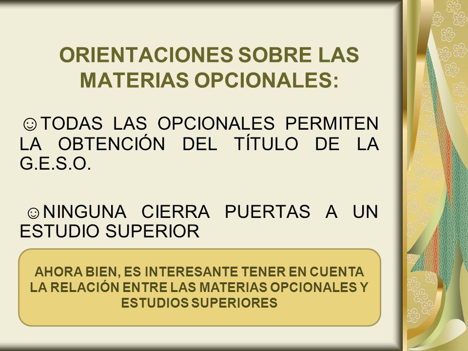 ORIENTACIONES SOBRE LAS MATERIAS OPCIONALES: