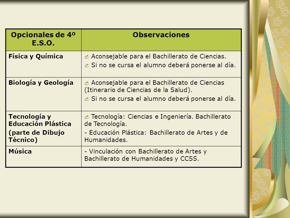 Opcionales de 4º E.S.O. Observaciones