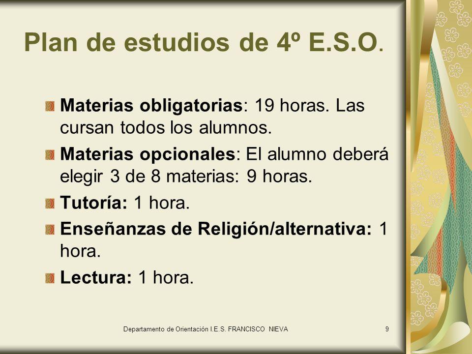 Plan de estudios de 4º E.S.O.