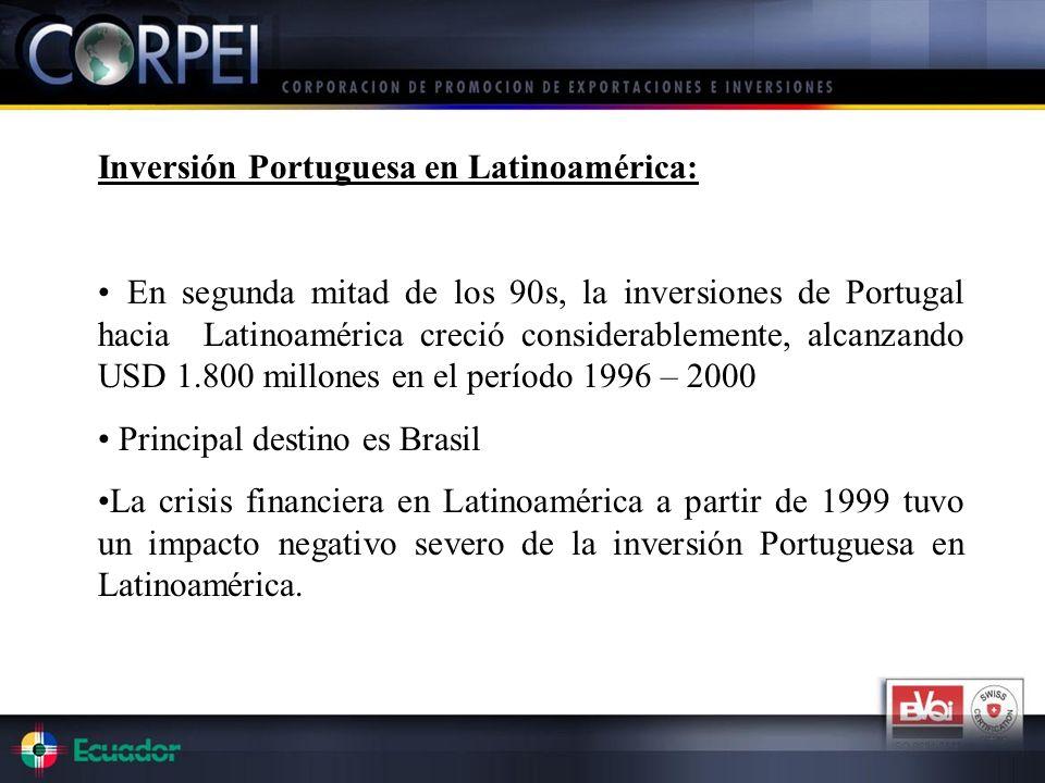 Inversión Portuguesa en Latinoamérica: