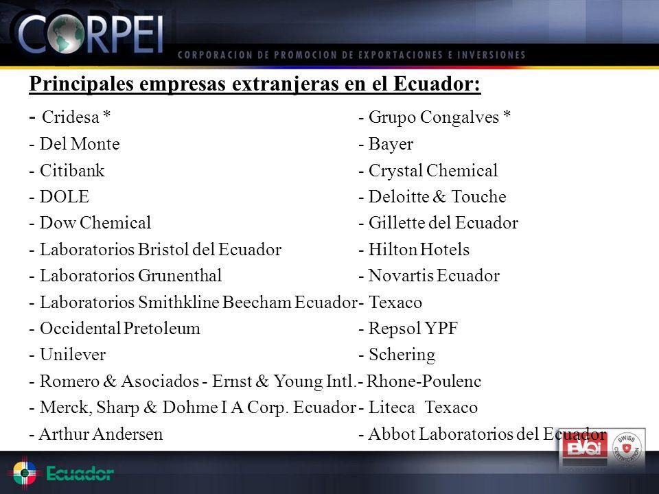 Principales empresas extranjeras en el Ecuador: