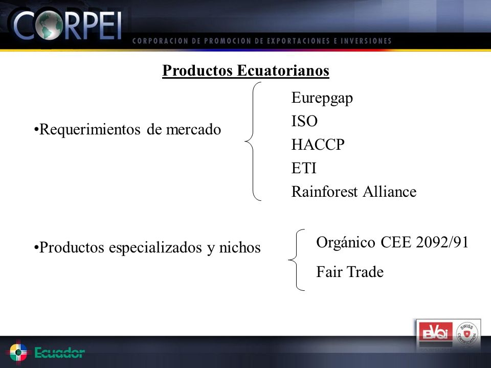 Productos Ecuatorianos