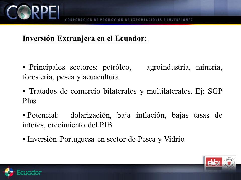 Inversión Extranjera en el Ecuador: