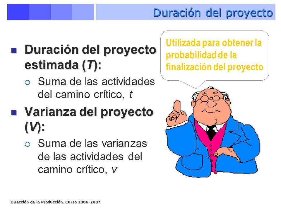 Duración del proyecto estimada (T):