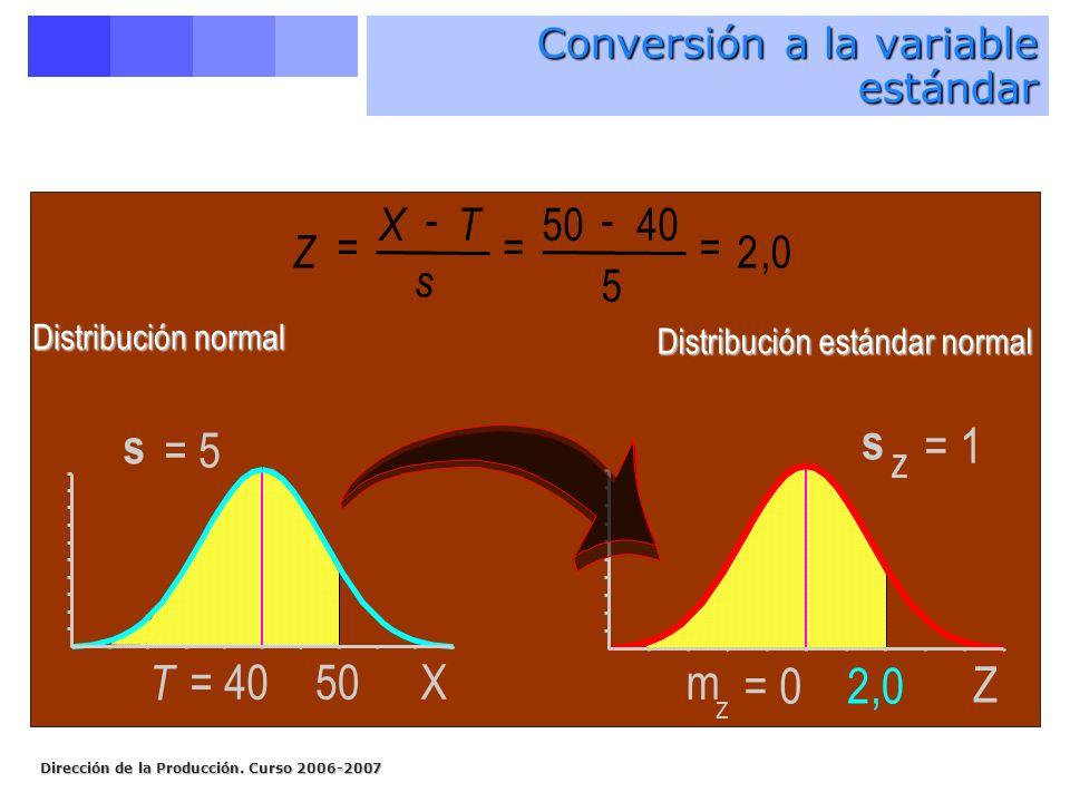 Conversión a la variable estándar