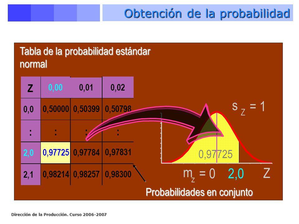 Obtención de la probabilidad