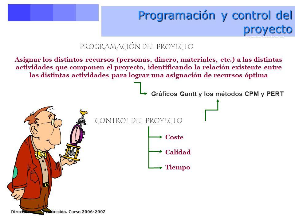 Programación y control del proyecto