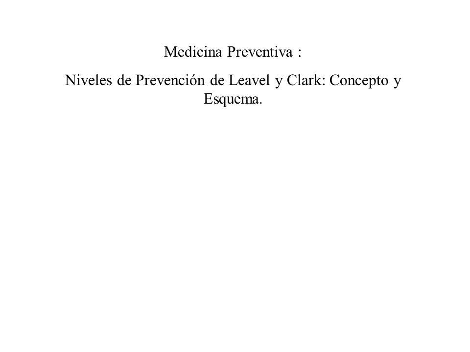 Niveles de Prevención de Leavel y Clark: Concepto y Esquema.