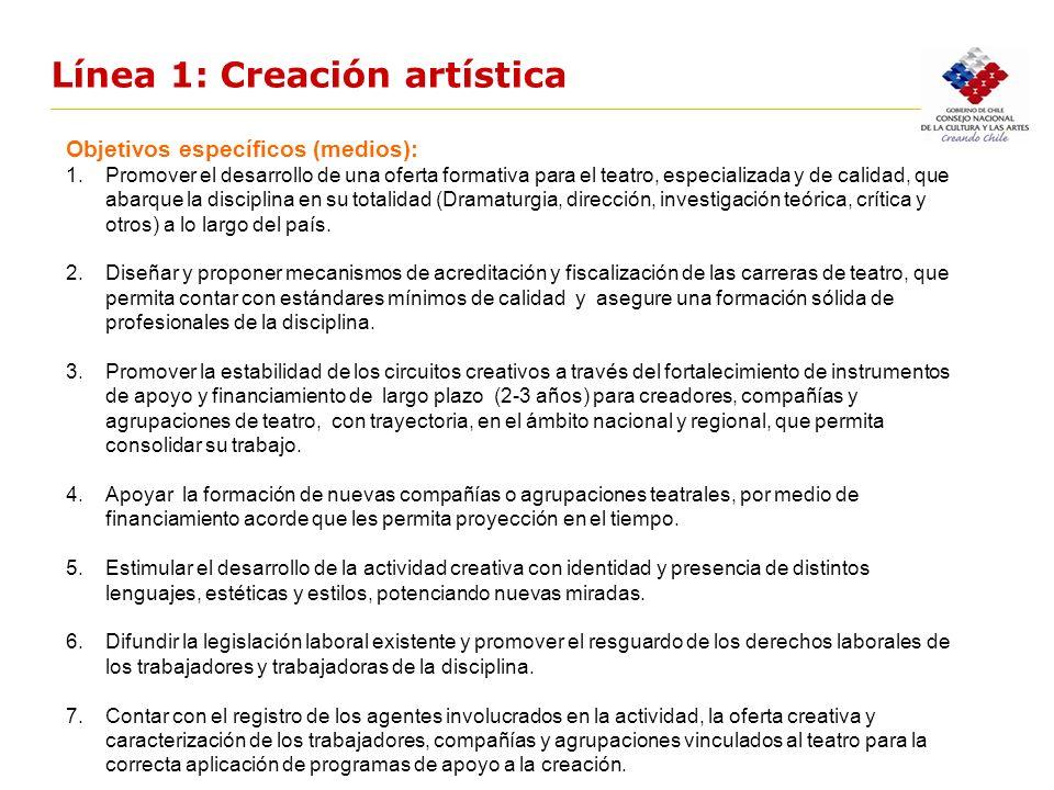 Línea 1: Creación artística