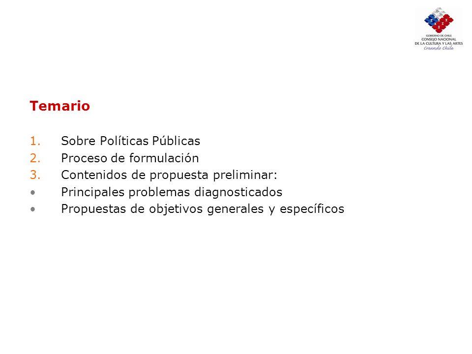 Temario Sobre Políticas Públicas Proceso de formulación