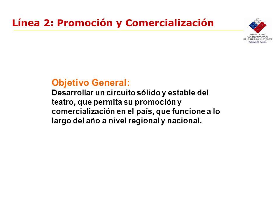 Línea 2: Promoción y Comercialización