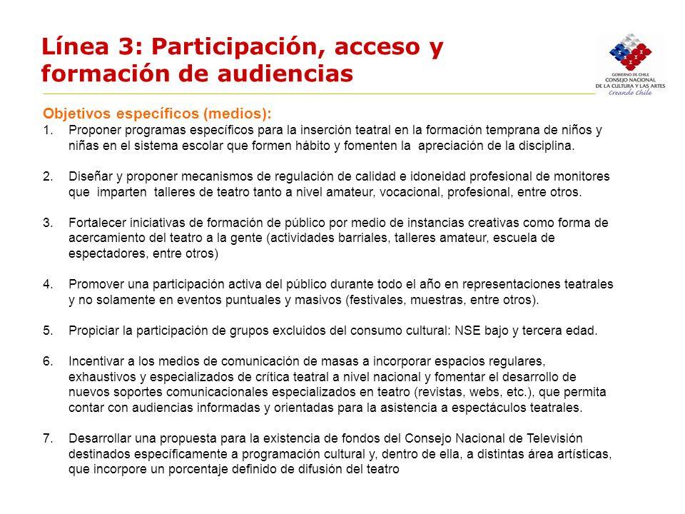 Línea 3: Participación, acceso y formación de audiencias