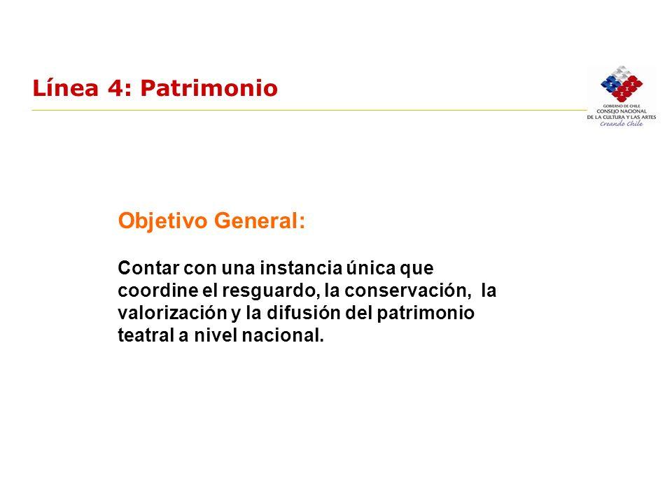 Línea 4: Patrimonio Objetivo General: