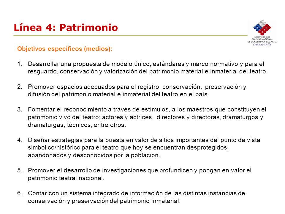 Línea 4: Patrimonio Objetivos específicos (medios):