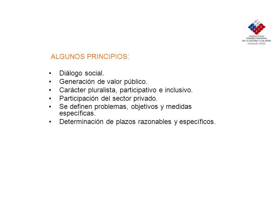 ALGUNOS PRINCIPIOS: Diálogo social. Generación de valor público. Carácter pluralista, participativo e inclusivo.