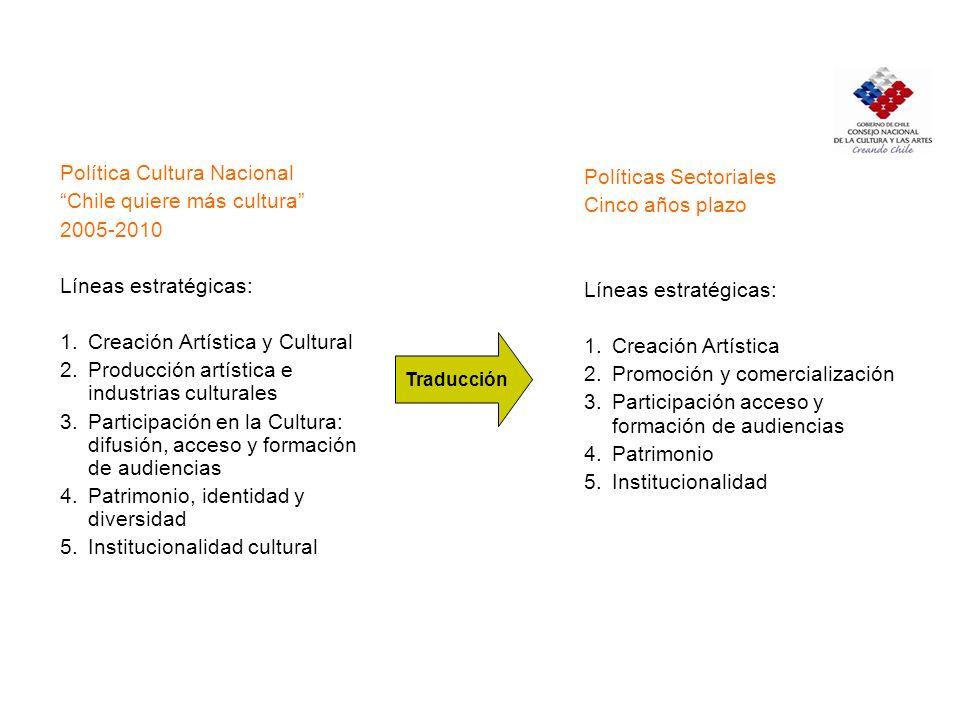 Política Cultura Nacional Chile quiere más cultura 2005-2010