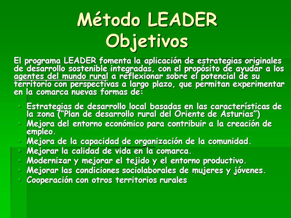 Método LEADER Objetivos