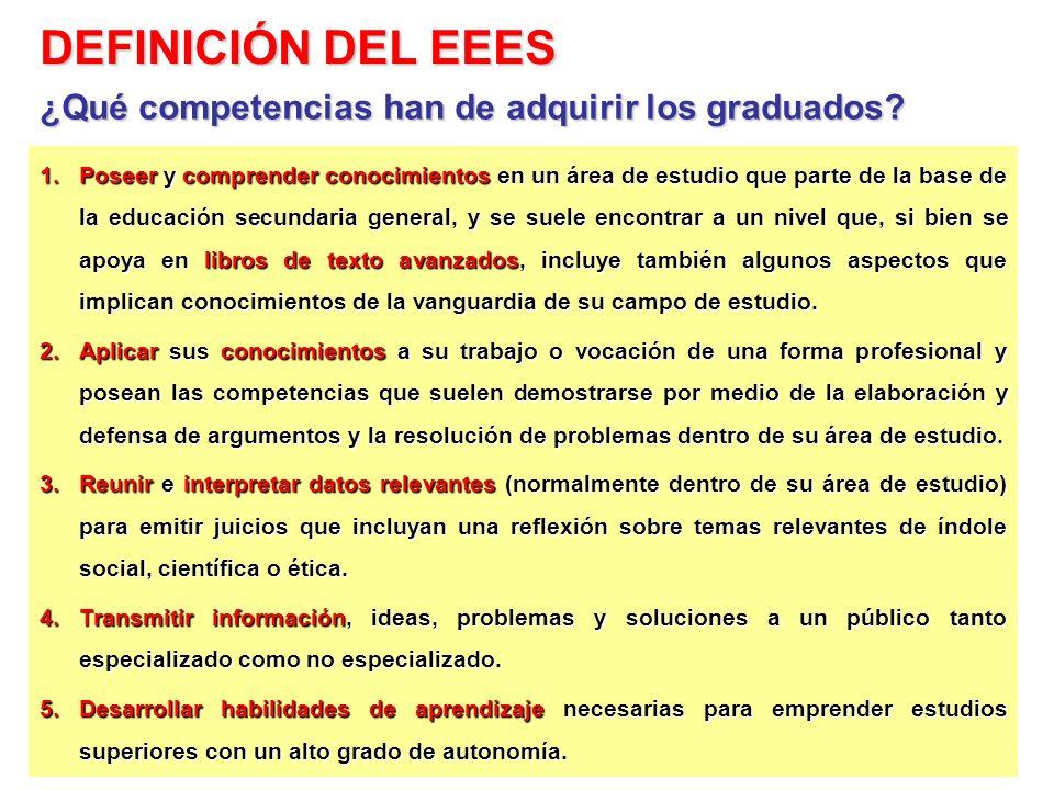 DEFINICIÓN DEL EEES ¿Qué competencias han de adquirir los graduados