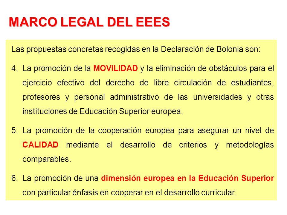 MARCO LEGAL DEL EEES Las propuestas concretas recogidas en la Declaración de Bolonia son: