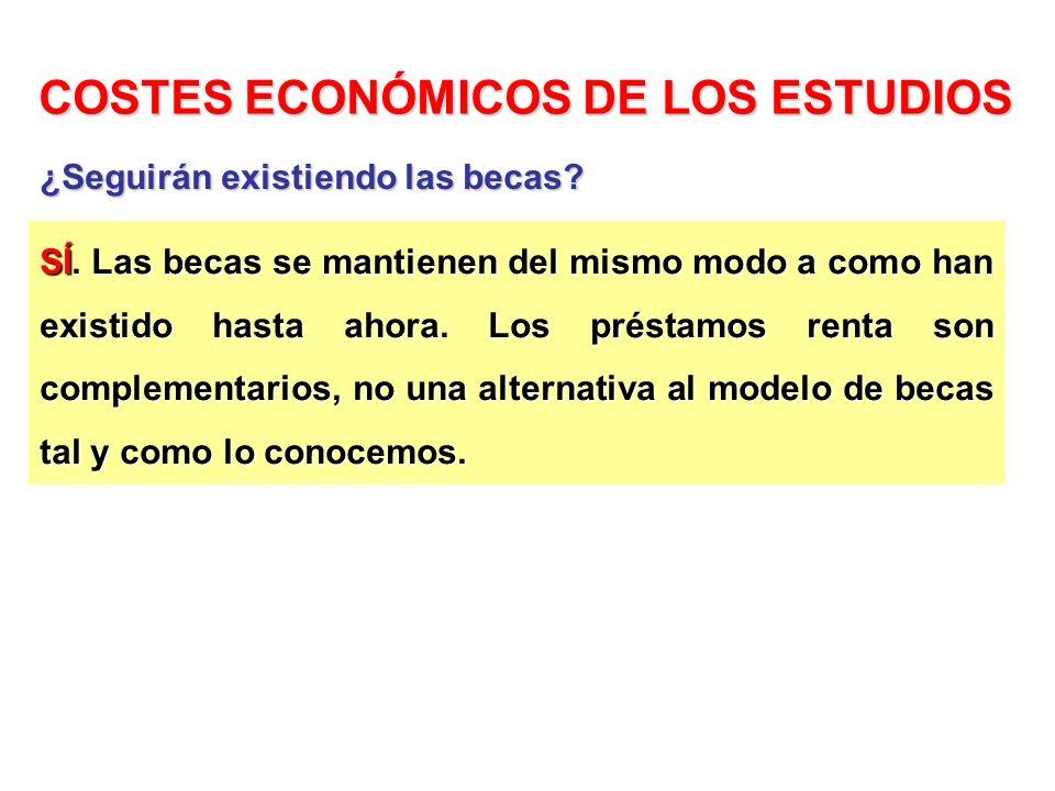 COSTES ECONÓMICOS DE LOS ESTUDIOS