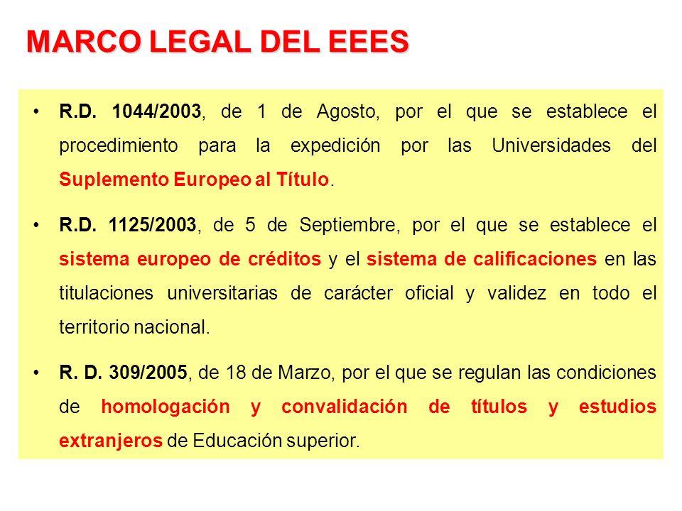 MARCO LEGAL DEL EEES