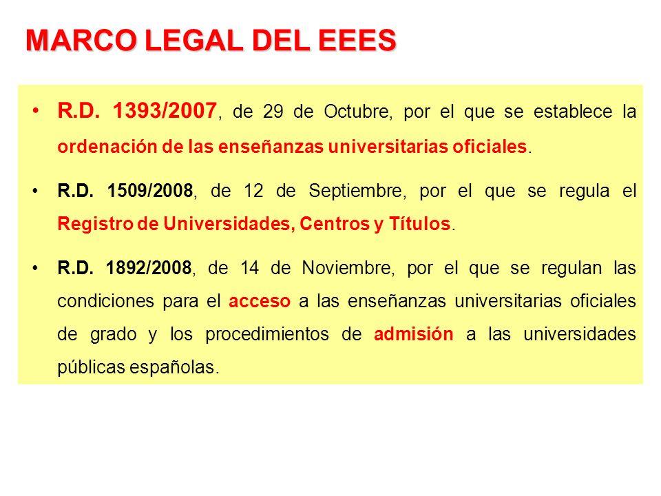 MARCO LEGAL DEL EEES R.D. 1393/2007, de 29 de Octubre, por el que se establece la ordenación de las enseñanzas universitarias oficiales.