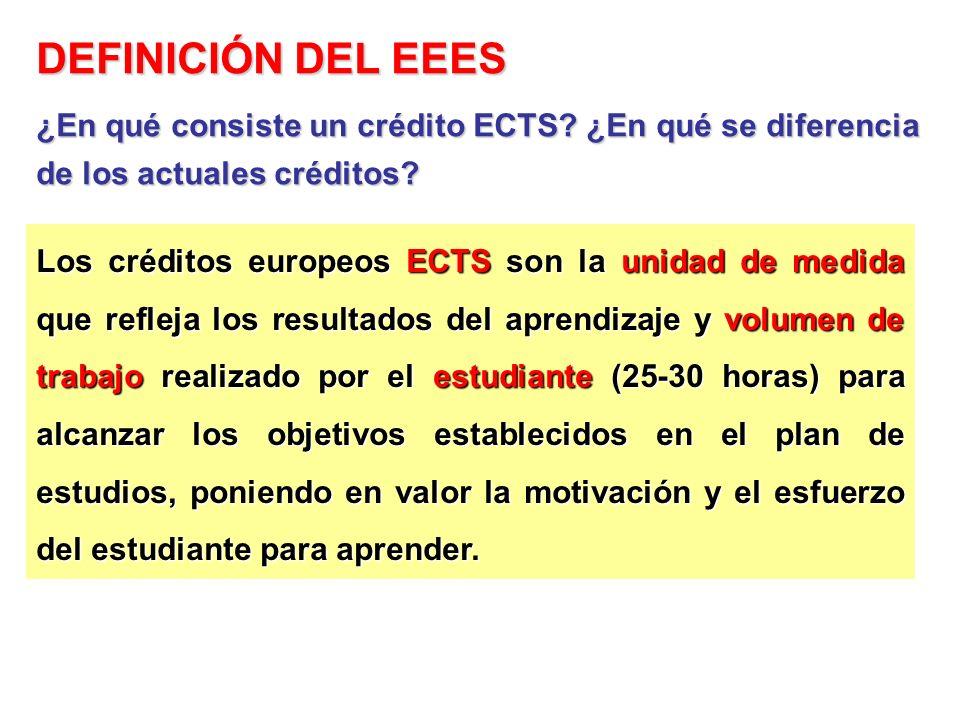 DEFINICIÓN DEL EEES ¿En qué consiste un crédito ECTS ¿En qué se diferencia de los actuales créditos