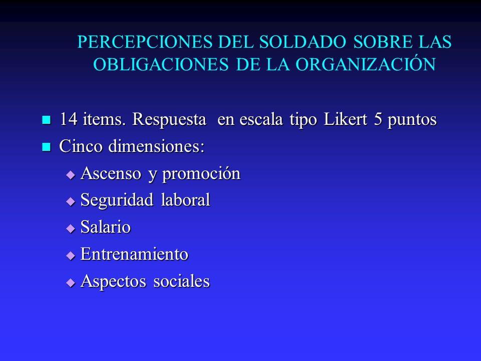 PERCEPCIONES DEL SOLDADO SOBRE LAS OBLIGACIONES DE LA ORGANIZACIÓN