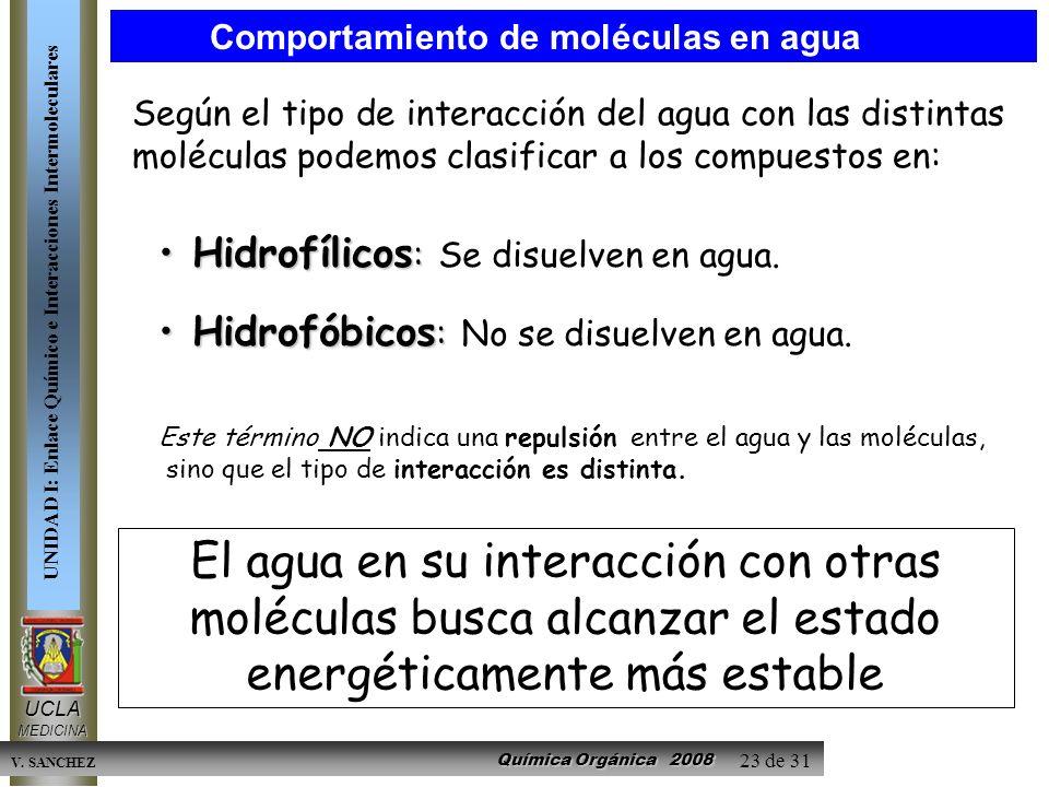 Comportamiento de moléculas en agua