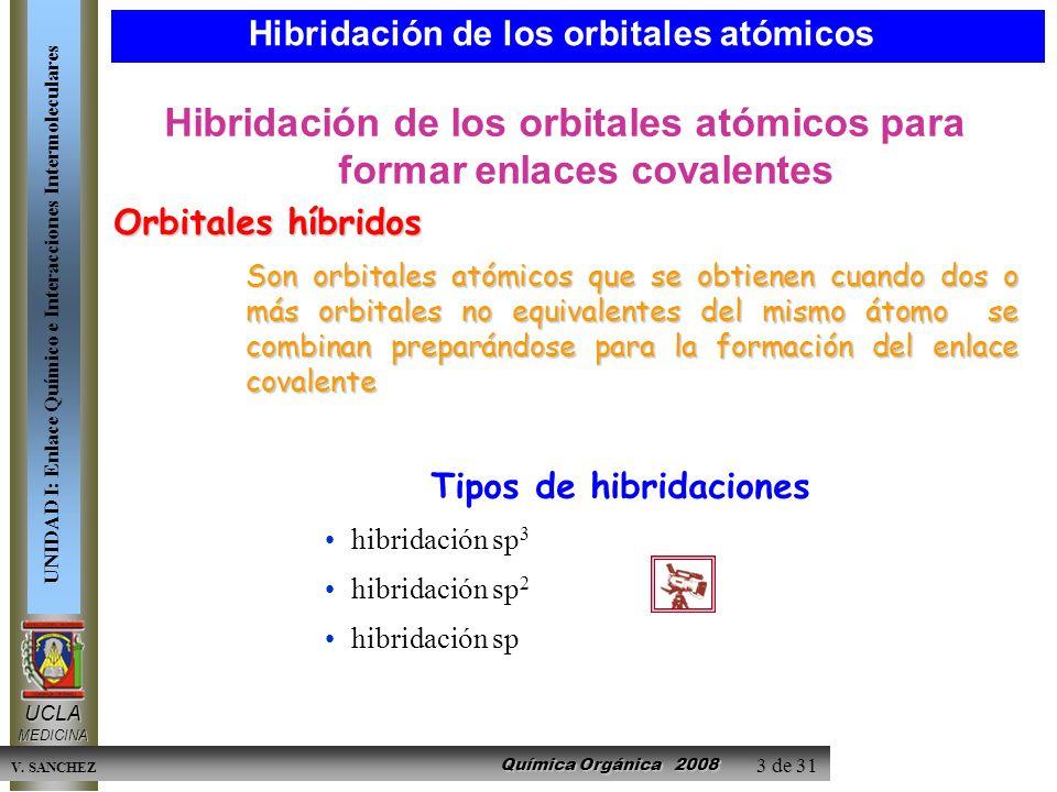 Hibridación de los orbitales atómicos para formar enlaces covalentes