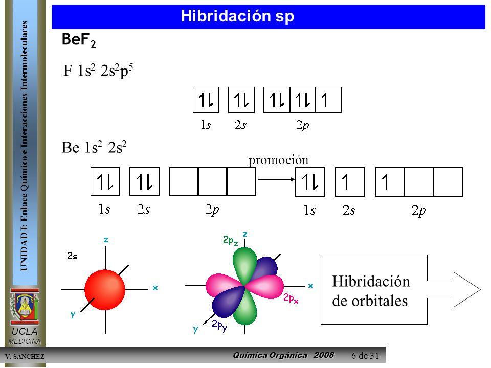 Hibridación de orbitales