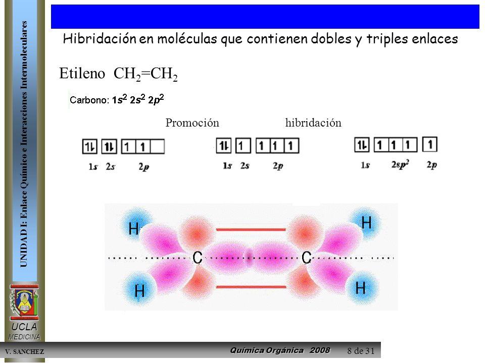 Hibridación en moléculas que contienen dobles y triples enlaces