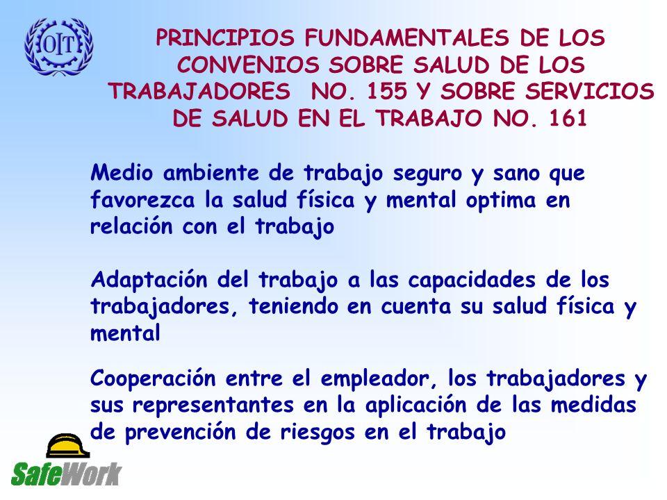PRINCIPIOS FUNDAMENTALES DE LOS CONVENIOS SOBRE SALUD DE LOS TRABAJADORES NO. 155 Y SOBRE SERVICIOS DE SALUD EN EL TRABAJO NO. 161