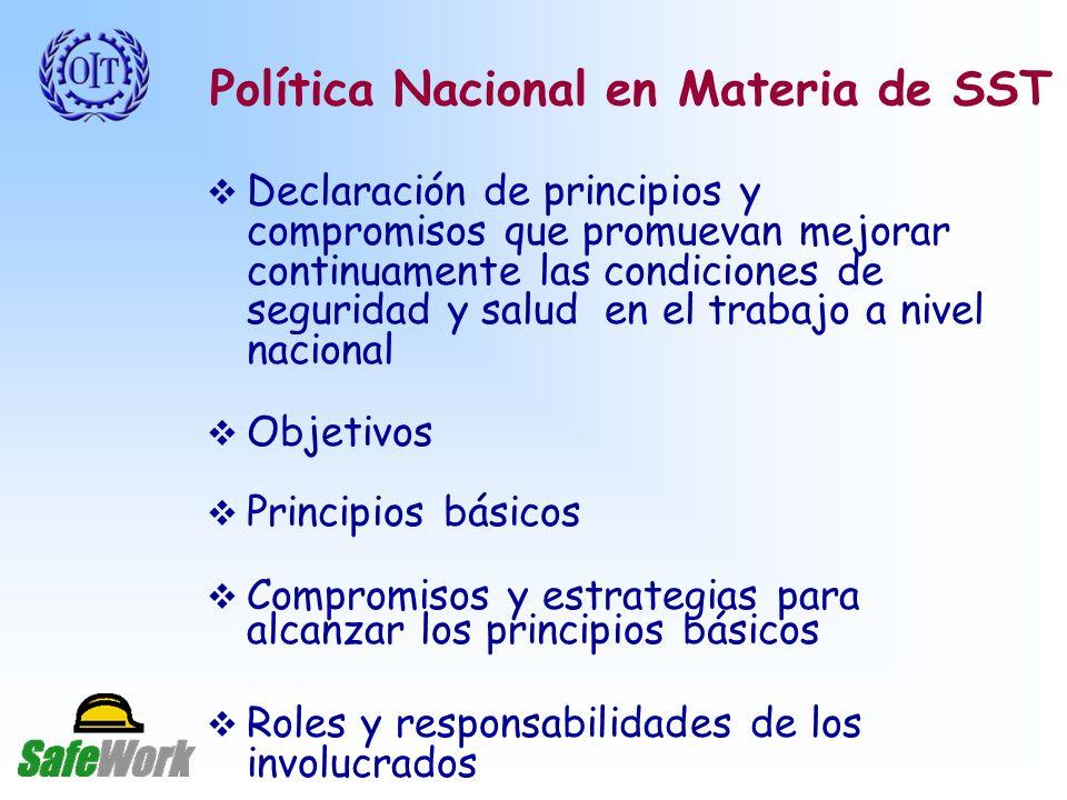 Política Nacional en Materia de SST