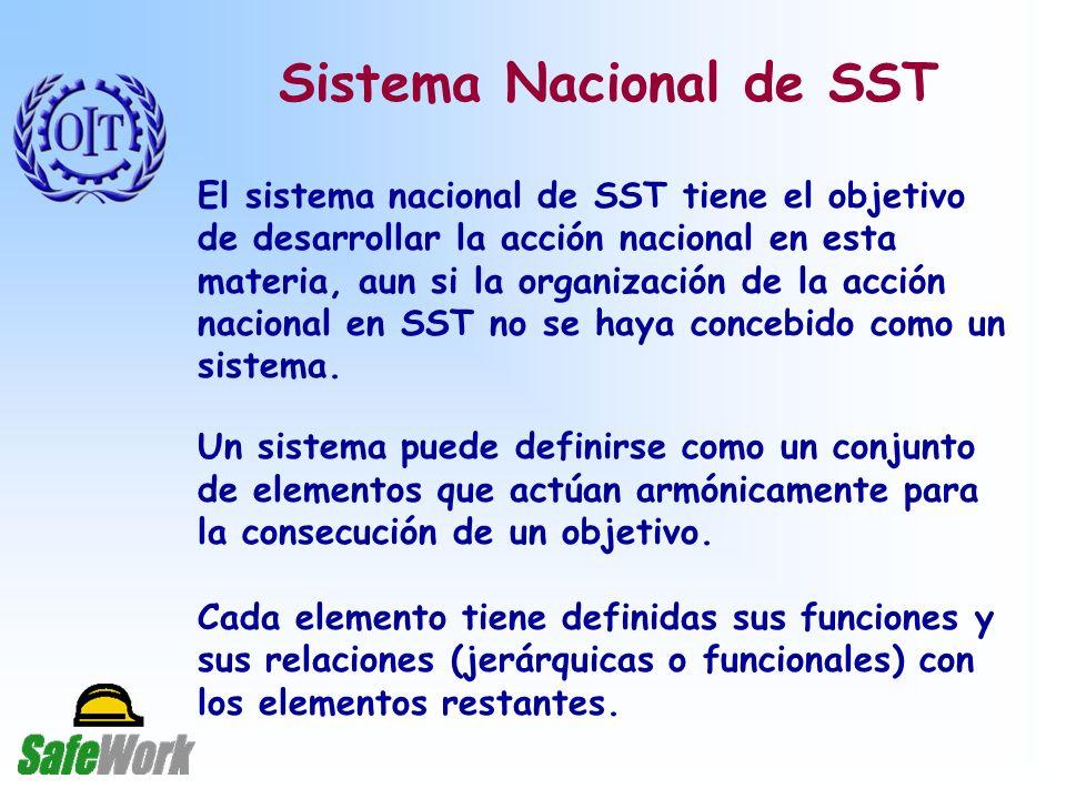 Sistema Nacional de SST