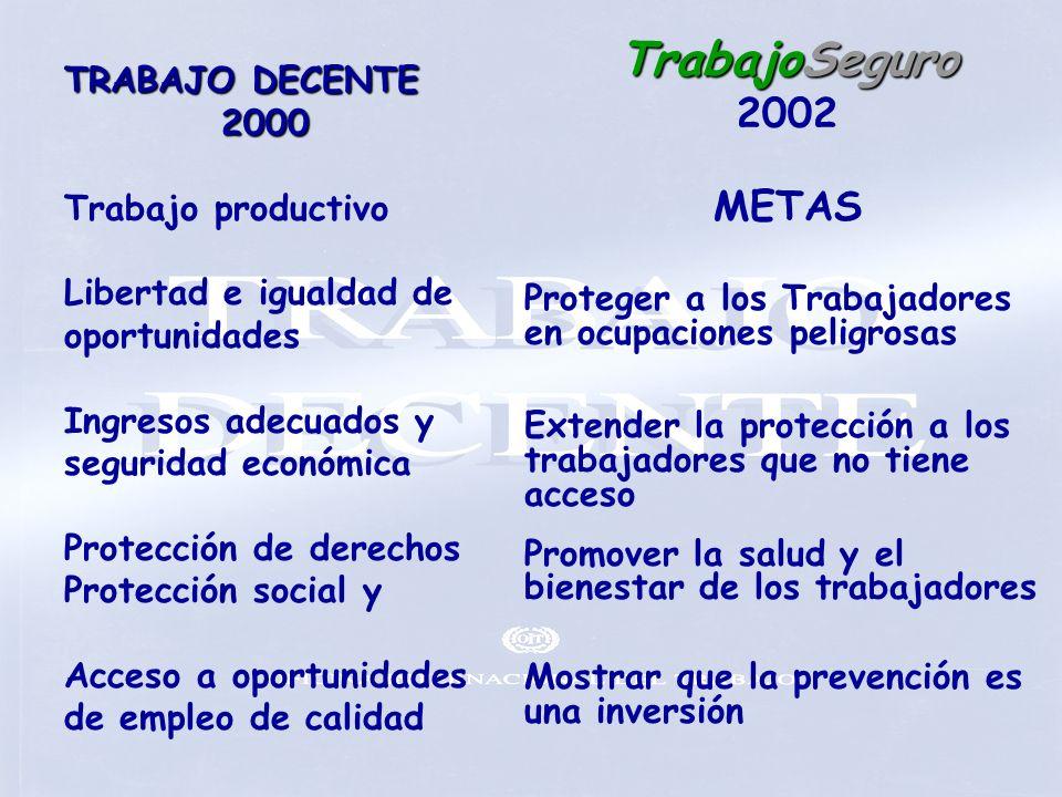 TrabajoSeguro 2002 METAS TRABAJO DECENTE 2000 Trabajo productivo