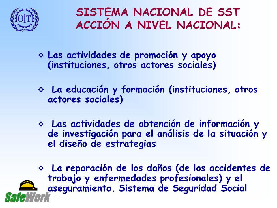 SISTEMA NACIONAL DE SST ACCIÓN A NIVEL NACIONAL: