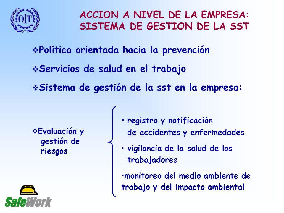 ACCION A NIVEL DE LA EMPRESA: SISTEMA DE GESTION DE LA SST
