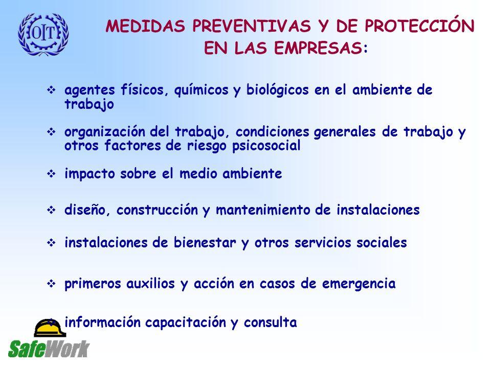 MEDIDAS PREVENTIVAS Y DE PROTECCIÓN EN LAS EMPRESAS: