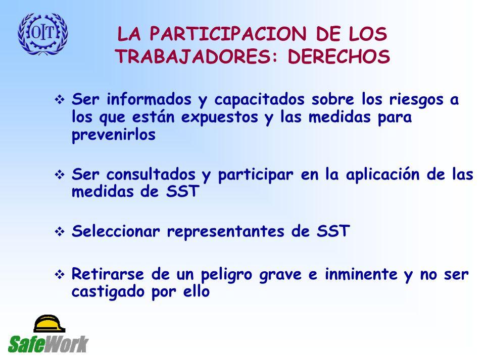 LA PARTICIPACION DE LOS TRABAJADORES: DERECHOS