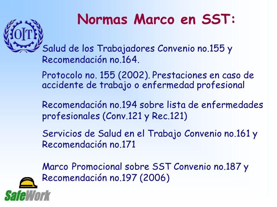Normas Marco en SST: Salud de los Trabajadores Convenio no.155 y Recomendación no.164.