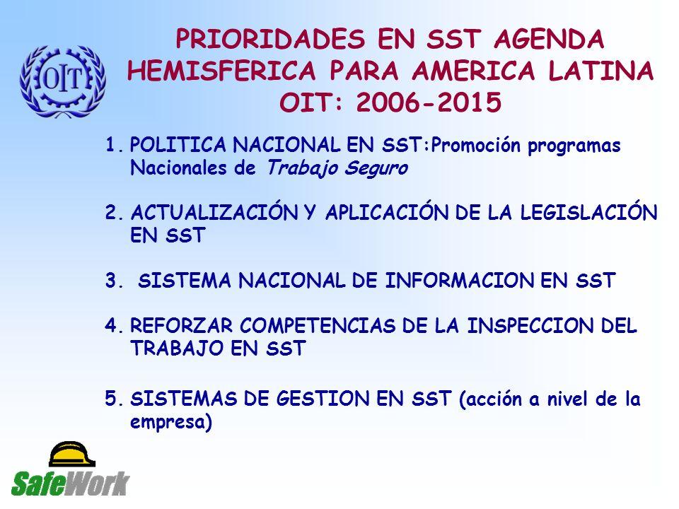 PRIORIDADES EN SST AGENDA HEMISFERICA PARA AMERICA LATINA OIT: 2006-2015