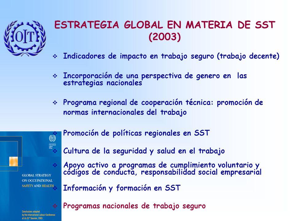 ESTRATEGIA GLOBAL EN MATERIA DE SST (2003)