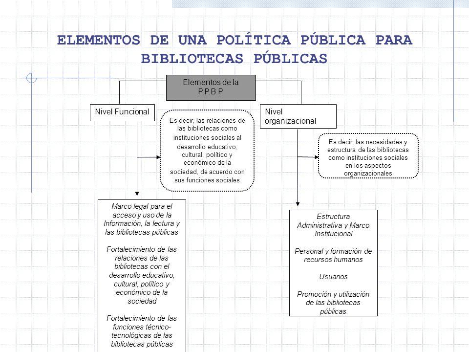 ELEMENTOS DE UNA POLÍTICA PÚBLICA PARA BIBLIOTECAS PÚBLICAS