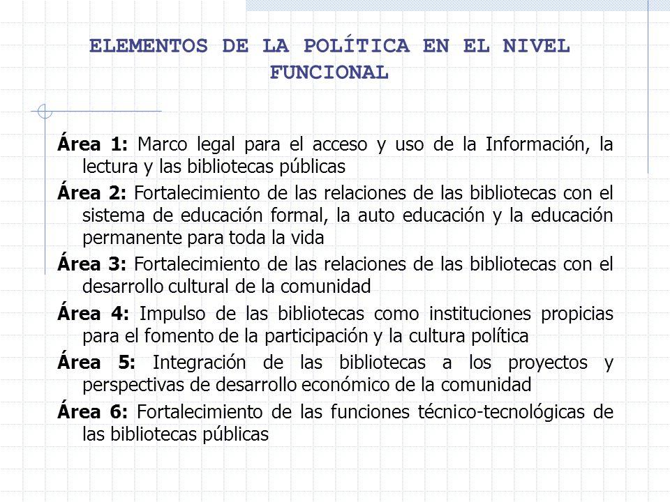 ELEMENTOS DE LA POLÍTICA EN EL NIVEL FUNCIONAL