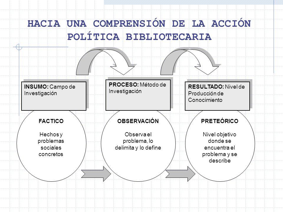 HACIA UNA COMPRENSIÓN DE LA ACCIÓN POLÍTICA BIBLIOTECARIA