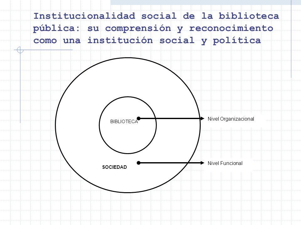 Institucionalidad social de la biblioteca pública: su comprensión y reconocimiento como una institución social y política