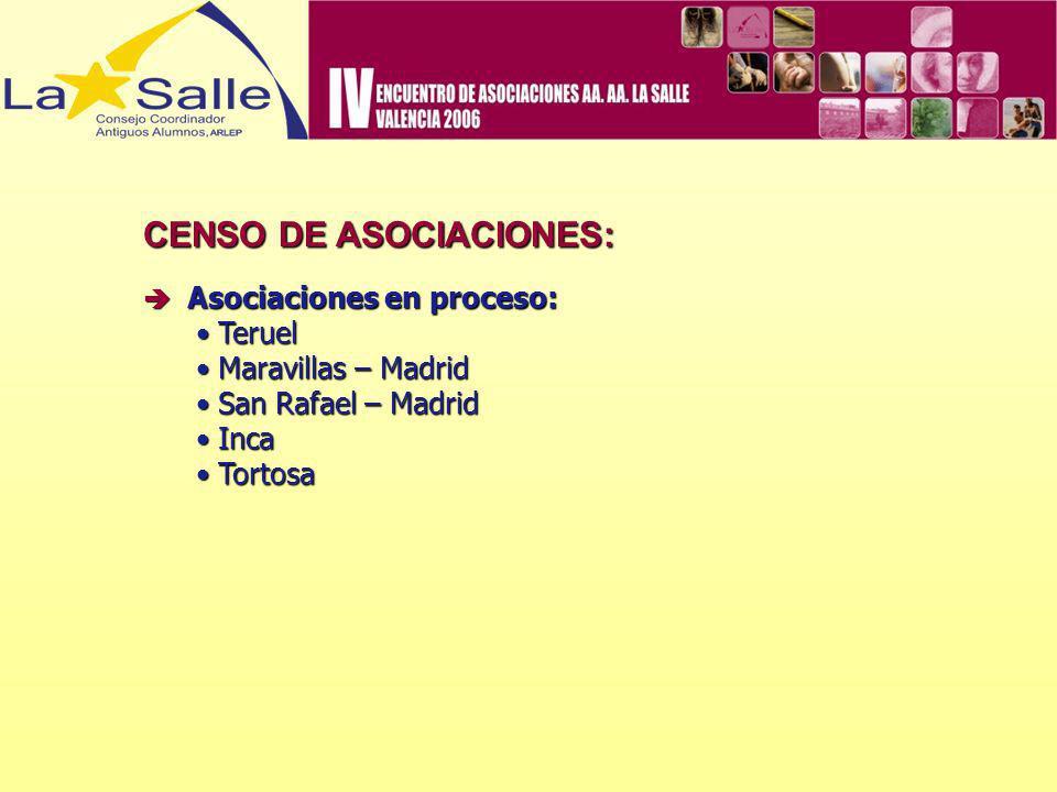 CENSO DE ASOCIACIONES: